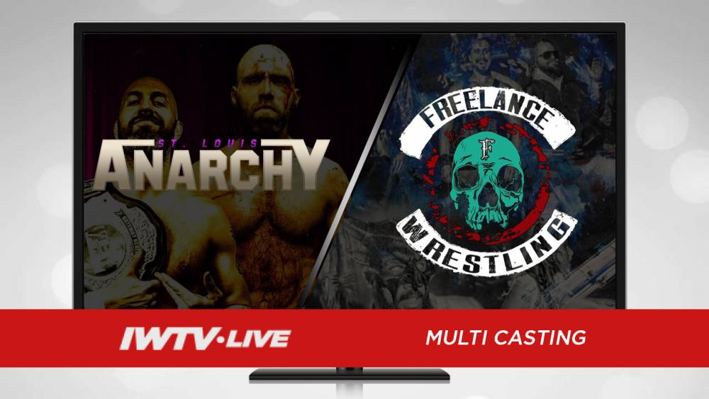 IWTV introduces Live Stream Multi Casting - Beta Test Tonight!